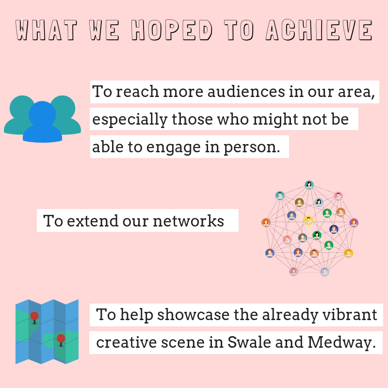 What we hoped to achieve: reach more audiences, extend our networks and help showcase the creative scene